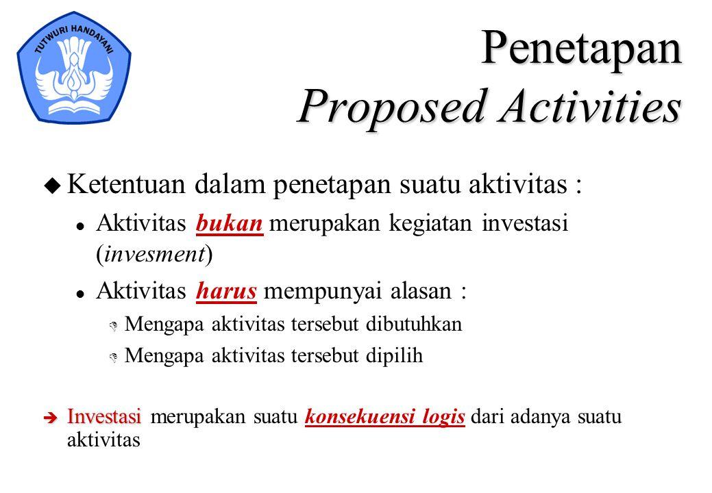 Penetapan Proposed Activities u Ketentuan dalam penetapan suatu aktivitas : l Aktivitas bukan merupakan kegiatan investasi (invesment) l Aktivitas har