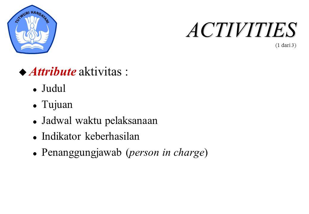 ACTIVITIES ACTIVITIES (1 dari 3) u Attribute aktivitas : l Judul l Tujuan l Jadwal waktu pelaksanaan l Indikator keberhasilan l Penanggungjawab (perso