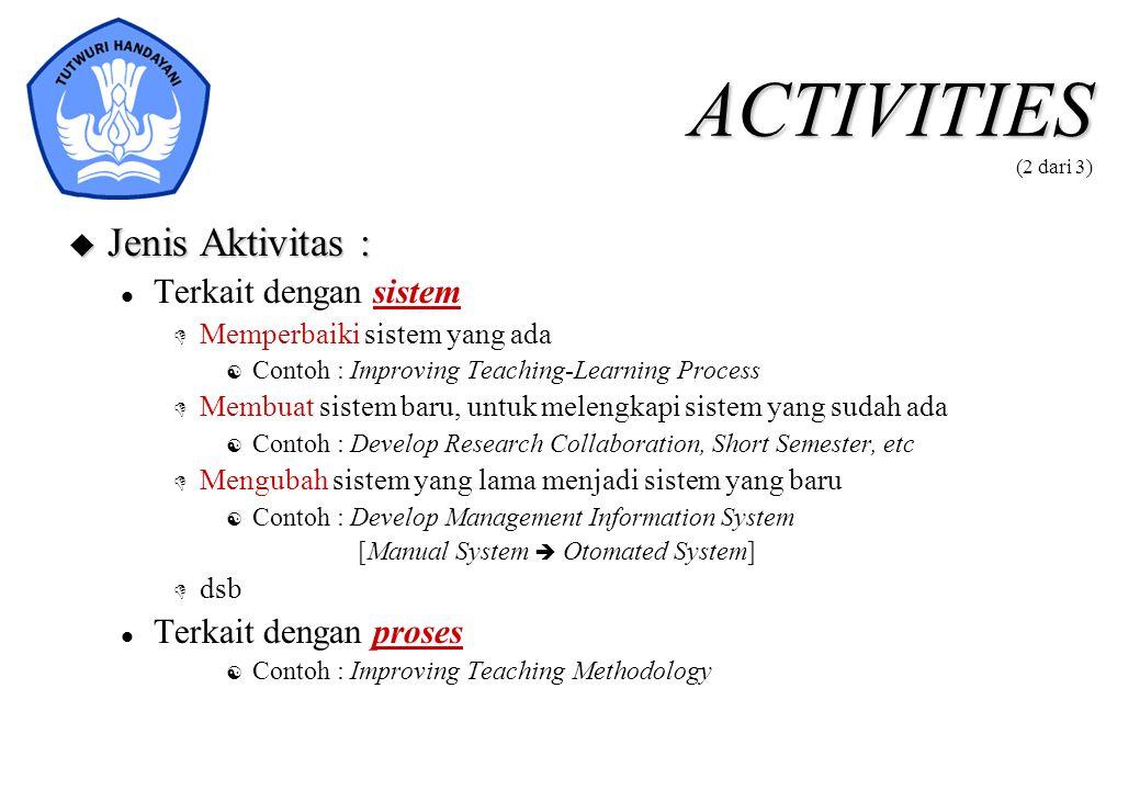ACTIVITIES ACTIVITIES (2 dari 3)  Jenis Aktivitas : l Terkait dengan sistem D Memperbaiki sistem yang ada [ Contoh : Improving Teaching-Learning Proc