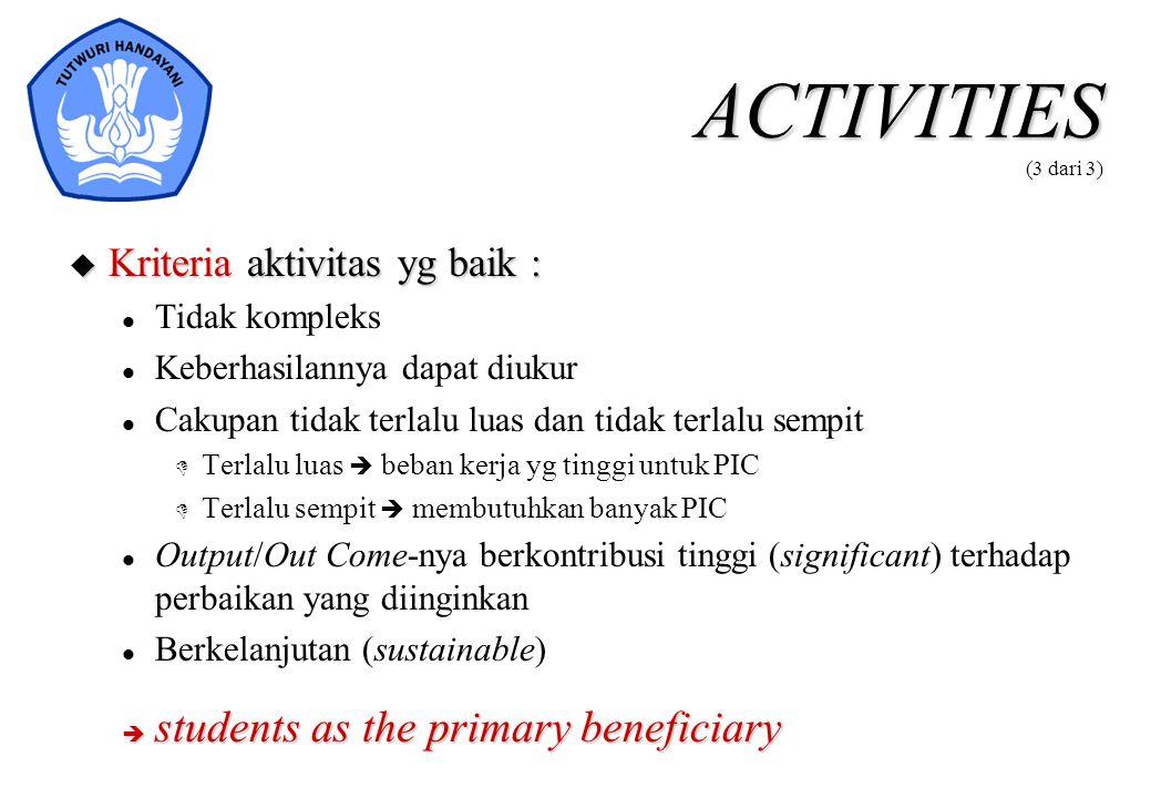 ACTIVITIES ACTIVITIES (3 dari 3)  Kriteria aktivitas yg baik : l Tidak kompleks l Keberhasilannya dapat diukur l Cakupan tidak terlalu luas dan tidak