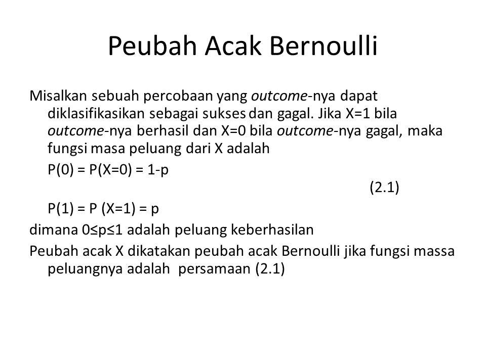 Peubah Acak Binomial Misalkan dilakukan n percobaan yang bebas, Masing – masing menghasilkan outcome berhasil dengan peluang p dan gagal dengan peluang 1-p.