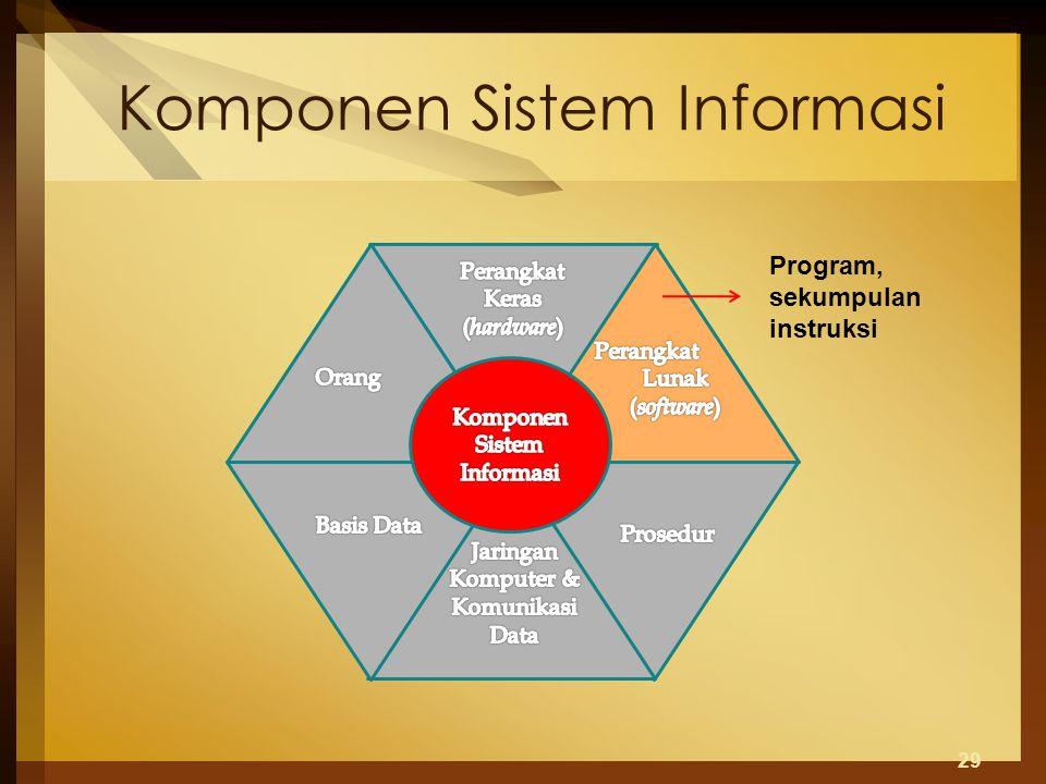 Komponen Sistem Informasi 29 Program, sekumpulan instruksi