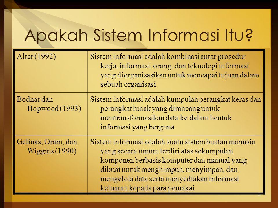 3 Apakah Sistem Informasi Itu.