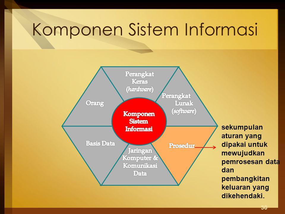 Komponen Sistem Informasi 30 sekumpulan aturan yang dipakai untuk mewujudkan pemrosesan data dan pembangkitan keluaran yang dikehendaki.