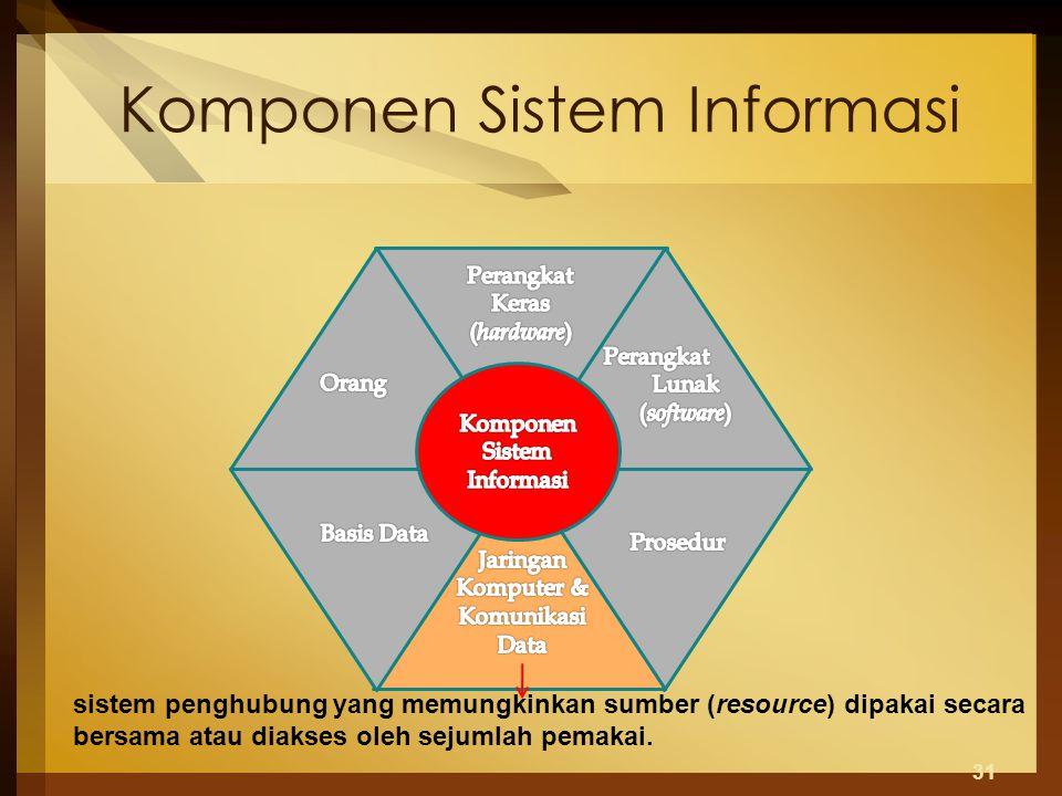 Komponen Sistem Informasi 31 sistem penghubung yang memungkinkan sumber (resource) dipakai secara bersama atau diakses oleh sejumlah pemakai.