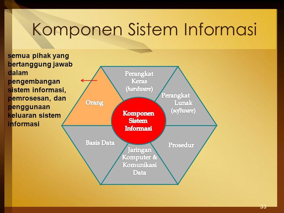 Komponen Sistem Informasi 33 semua pihak yang bertanggung jawab dalam pengembangan sistem informasi, pemrosesan, dan penggunaan keluaran sistem informasi