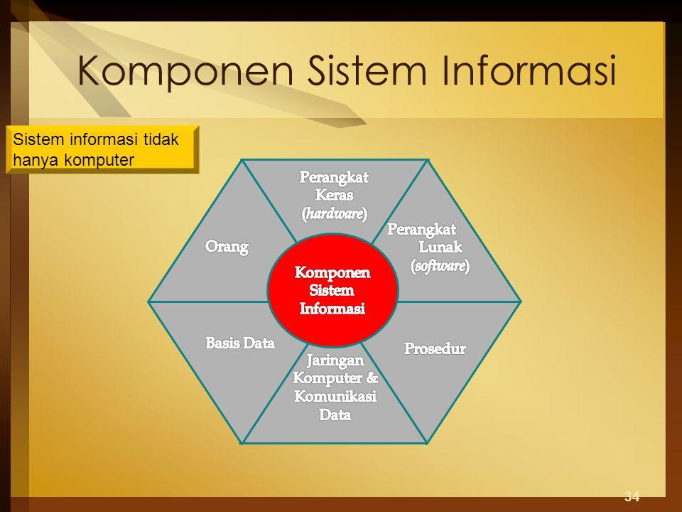 Komponen Sistem Informasi 34 Sistem informasi tidak hanya komputer