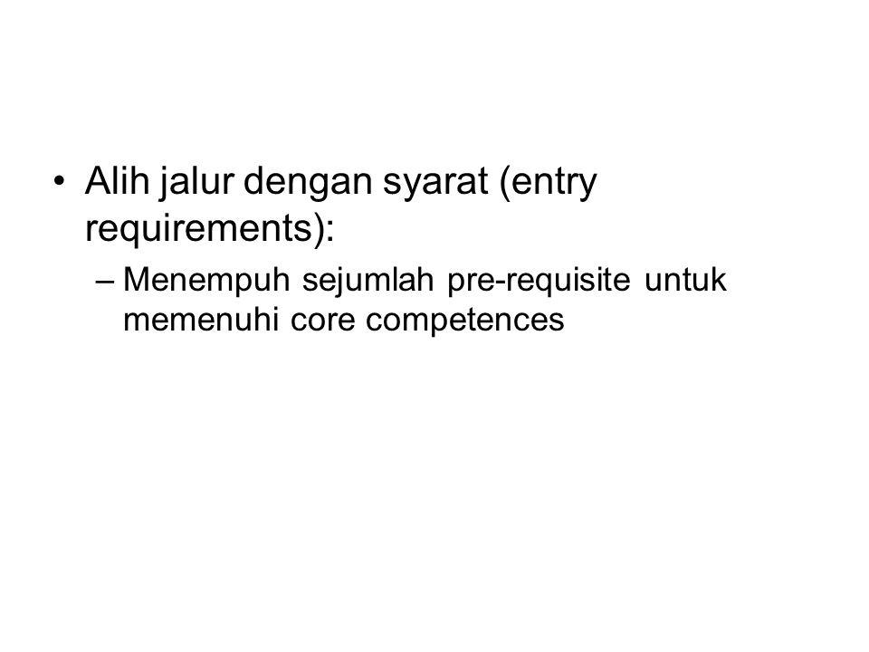 Alih jalur dengan syarat (entry requirements): –Menempuh sejumlah pre-requisite untuk memenuhi core competences