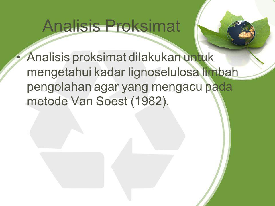 Analisis Proksimat Analisis proksimat dilakukan untuk mengetahui kadar lignoselulosa limbah pengolahan agar yang mengacu pada metode Van Soest (1982).