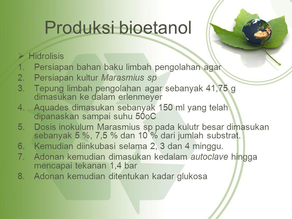 Produksi bioetanol  Hidrolisis 1.Persiapan bahan baku limbah pengolahan agar 2.Persiapan kultur Marasmius sp 3.Tepung limbah pengolahan agar sebanyak