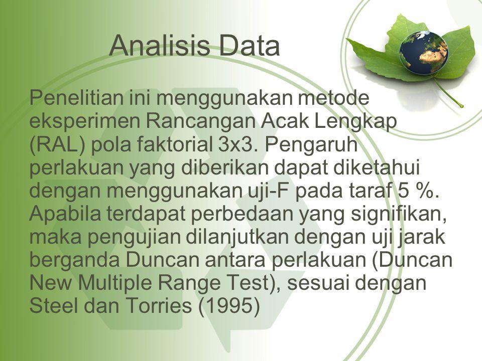 Analisis Data Penelitian ini menggunakan metode eksperimen Rancangan Acak Lengkap (RAL) pola faktorial 3x3. Pengaruh perlakuan yang diberikan dapat di