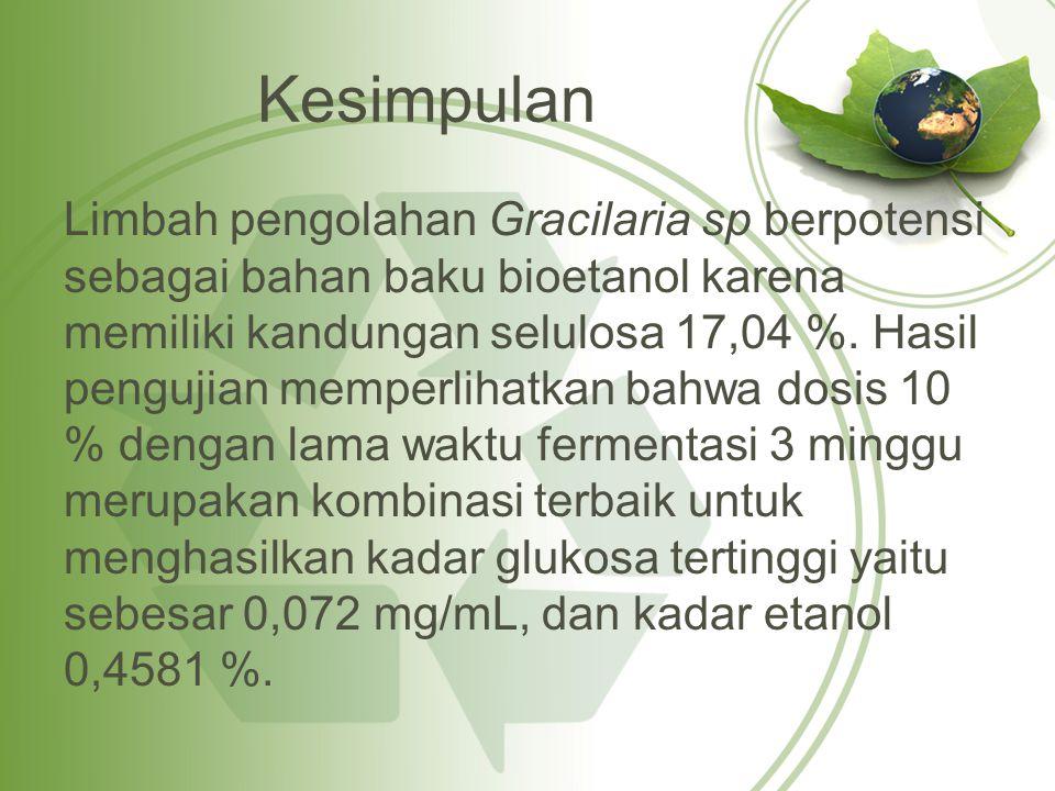 Kesimpulan Limbah pengolahan Gracilaria sp berpotensi sebagai bahan baku bioetanol karena memiliki kandungan selulosa 17,04 %. Hasil pengujian memperl