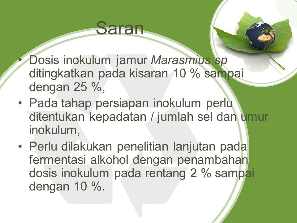 Saran Dosis inokulum jamur Marasmius sp ditingkatkan pada kisaran 10 % sampai dengan 25 %, Pada tahap persiapan inokulum perlu ditentukan kepadatan / jumlah sel dan umur inokulum, Perlu dilakukan penelitian lanjutan pada fermentasi alkohol dengan penambahan dosis inokulum pada rentang 2 % sampai dengan 10 %.