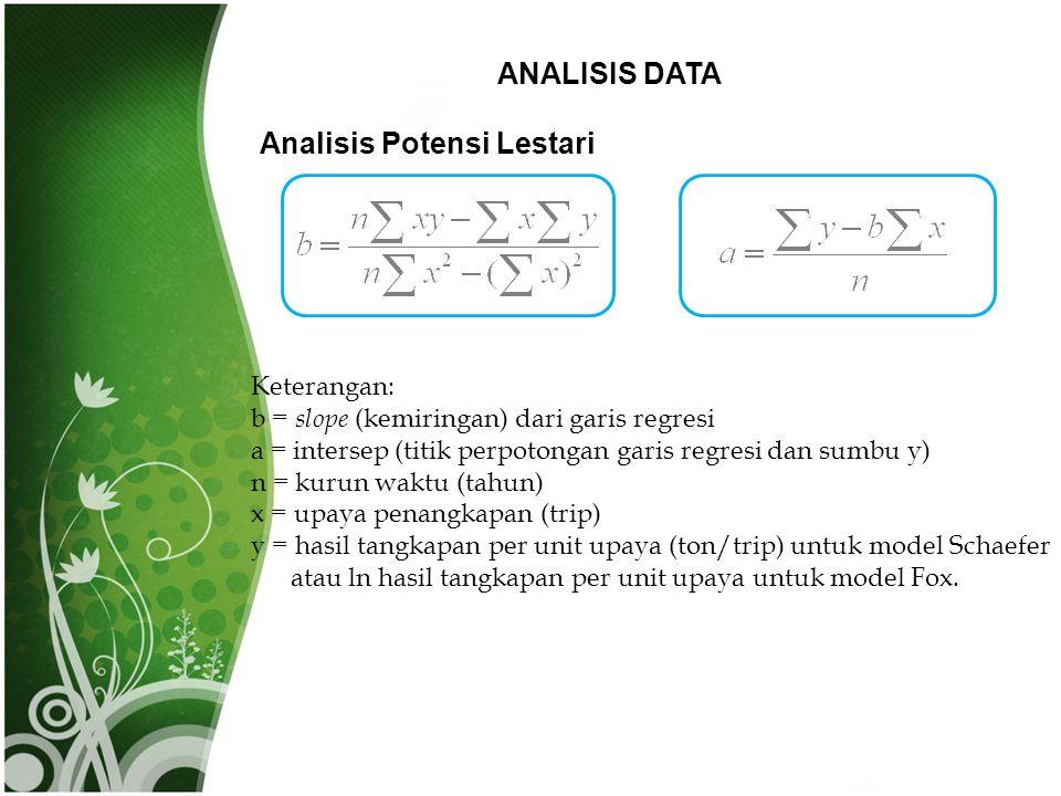 ANALISIS DATA Analisis Potensi Lestari Keterangan: b = slope (kemiringan) dari garis regresi a = intersep (titik perpotongan garis regresi dan sumbu y