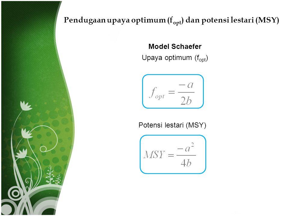 Pendugaan upaya optimum (f opt ) dan potensi lestari (MSY) Model Schaefer Upaya optimum (f opt ) Potensi lestari (MSY)