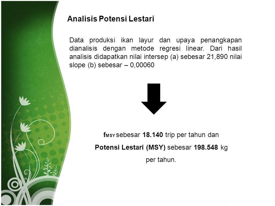 Analisis Potensi Lestari Data produksi ikan layur dan upaya penangkapan dianalisis dengan metode regresi linear. Dari hasil analisis didapatkan nilai