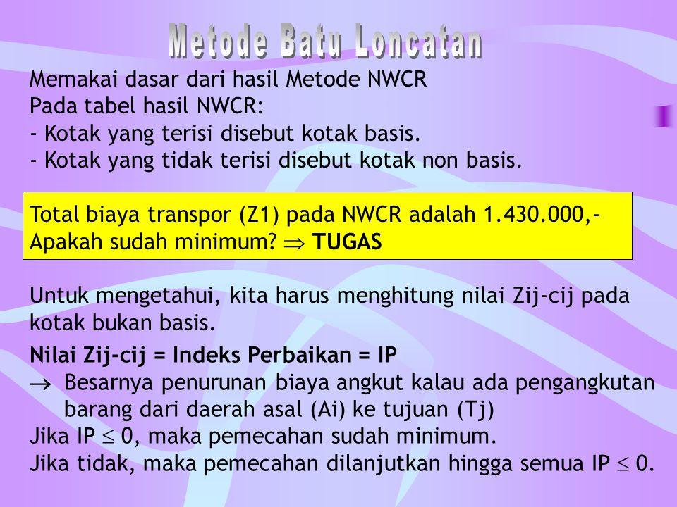 Memakai dasar dari hasil Metode NWCR Pada tabel hasil NWCR: - Kotak yang terisi disebut kotak basis. - Kotak yang tidak terisi disebut kotak non basis