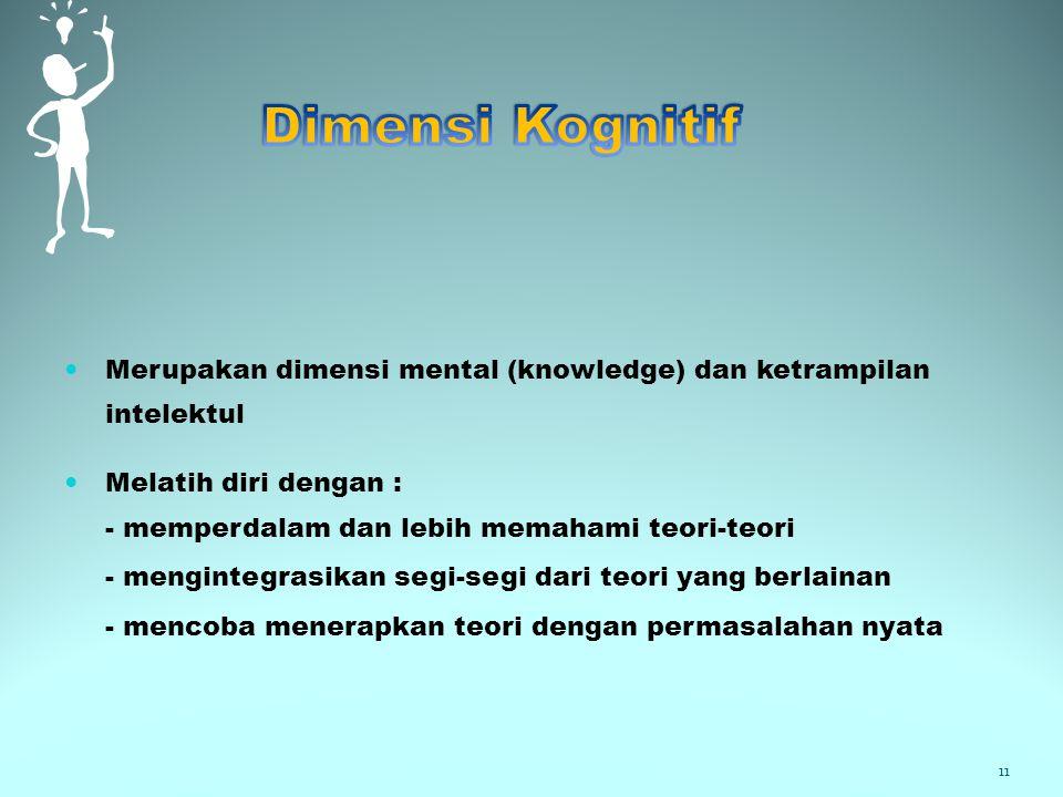 10 1.Kognitif 2.Afektif 3.Psikomotorik PERILAKU 1 Praktikum PERILAKU 2 Pembaruan Perilaku PERILAKU 3 dst Praktikum 1.