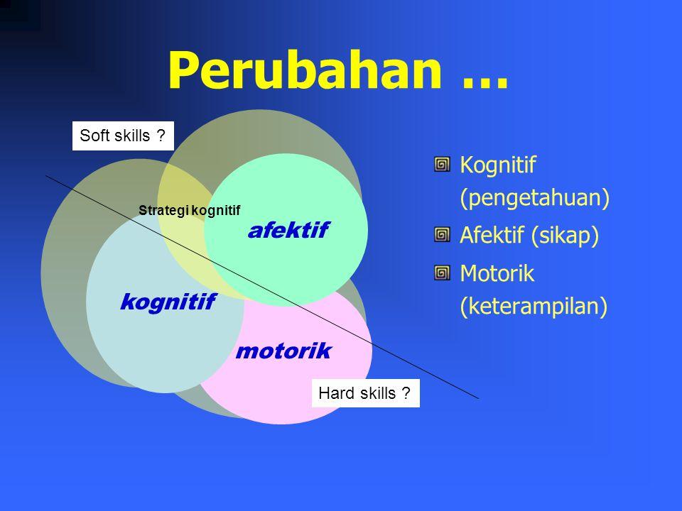 Tujuan KBK… 1.Menguasai ilmu dan keterampilan (to know) 2.Mampu berkarya (to do) 3.Bersikap dan berperilaku dalam berkarya sehingga dapat mandiri, men