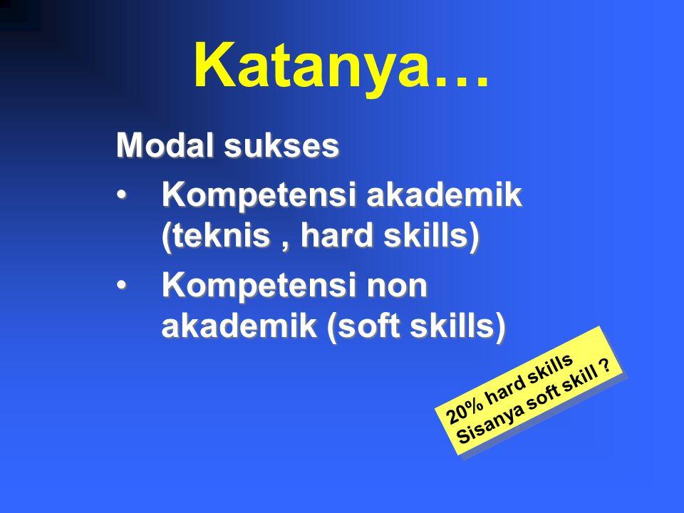 """2. Perlukah mahasiswa """"ditingkatkan"""" Soft Skills nya? Suhardjono Disampaikan pada Diskusi Peningkatan Soft Skill Mahasiswa, Nopember 2008"""