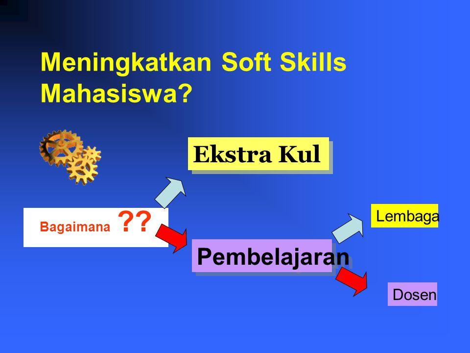 3. Bagaimana, Tugas siapa? Suhardjono Disampaikan pada Diskusi Peningkatan Soft Skill Mahasiswa, Nopember 2008