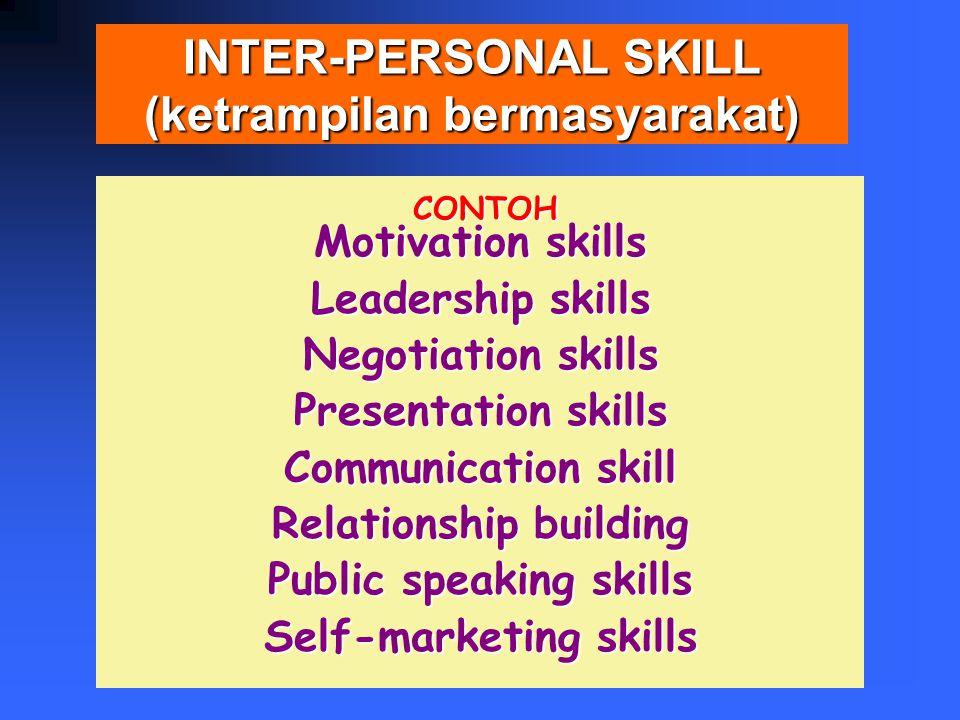 CONTOH INTER-PERSONAL SKILL (ketrampilan bermasyarakat) Motivation skills Leadership skills Negotiation skills Presentation skills Communication skill Relationship building Public speaking skills Self-marketing skills