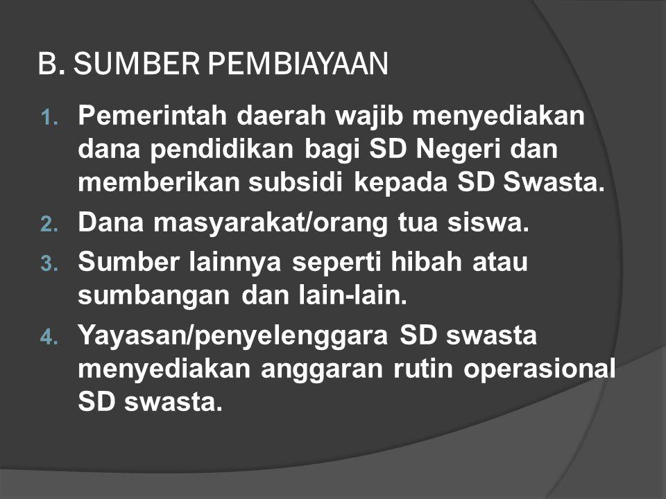 B.SUMBER PEMBIAYAAN 1.