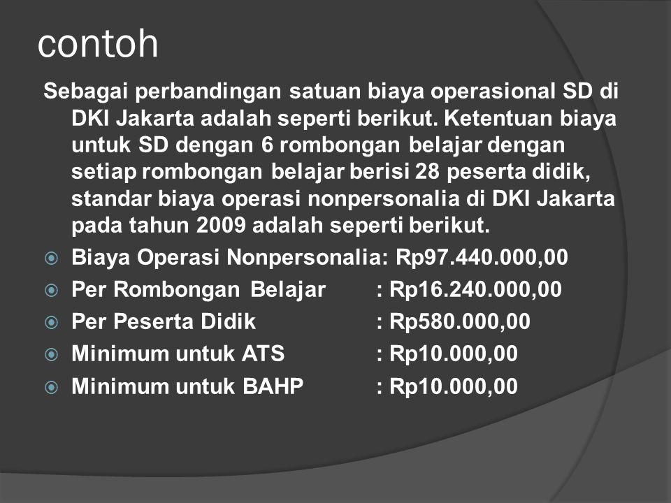 contoh Sebagai perbandingan satuan biaya operasional SD di DKI Jakarta adalah seperti berikut.