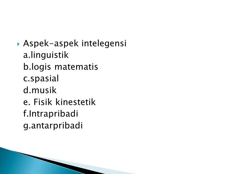  Aspek-aspek intelegensi a.linguistik b.logis matematis c.spasial d.musik e.