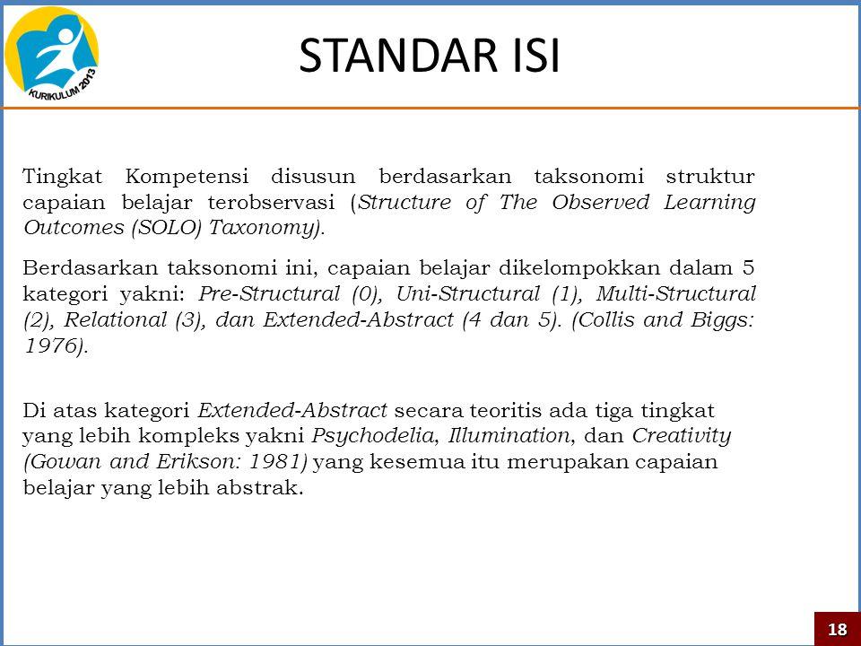 STANDAR ISI Tingkat Kompetensi disusun berdasarkan taksonomi struktur capaian belajar terobservasi ( Structure of The Observed Learning Outcomes (SOLO