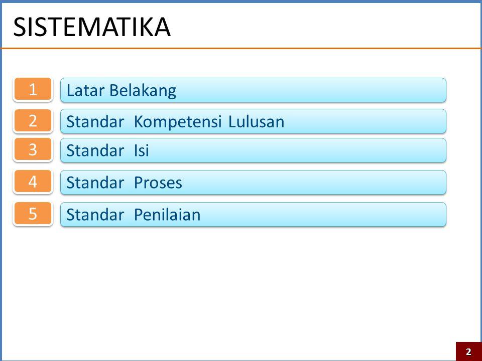 SISTEMATIKA 1 1 Latar Belakang 3 3 Standar Isi 4 4 Standar Proses 5 5 Standar Penilaian 2 2 Standar Kompetensi Lulusan 2