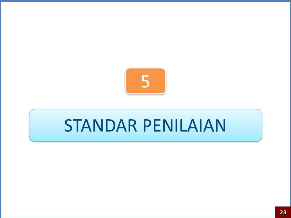 5 5 STANDAR PENILAIAN 23