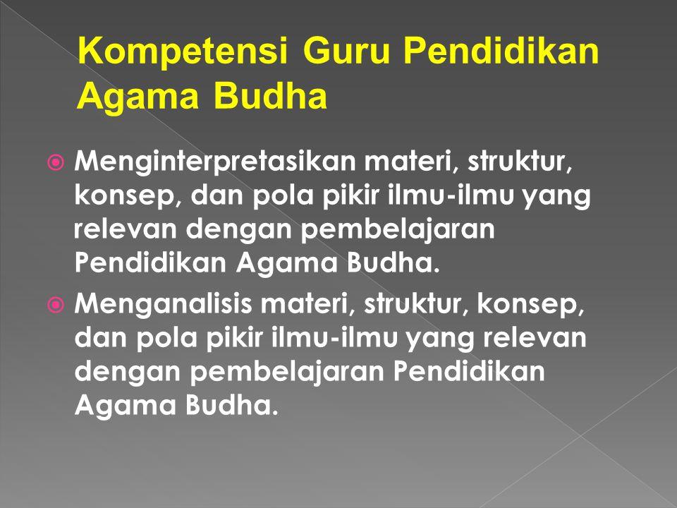  Menginterpretasikan materi, struktur, konsep, dan pola pikir ilmu-ilmu yang relevan dengan pembelajaran Pendidikan Agama Hindu.  Menganalisis mater