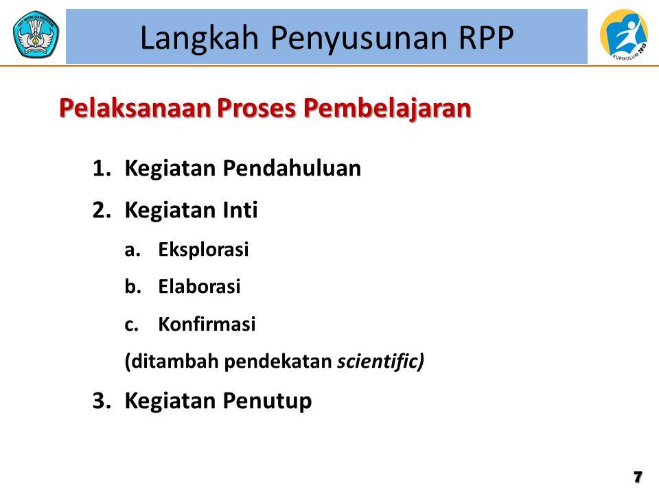 Langkah Penyusunan RPP Pelaksanaan Proses Pembelajaran 1.Kegiatan Pendahuluan 2.Kegiatan Inti a.Eksplorasi b.Elaborasi c.Konfirmasi (ditambah pendekatan scientific) 3.Kegiatan Penutup 7