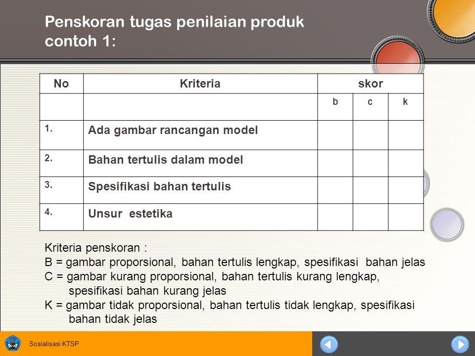Sosialisasi KTSP Penskoran tugas penilaian produk contoh 1: NoKriteriaskor bck 1.