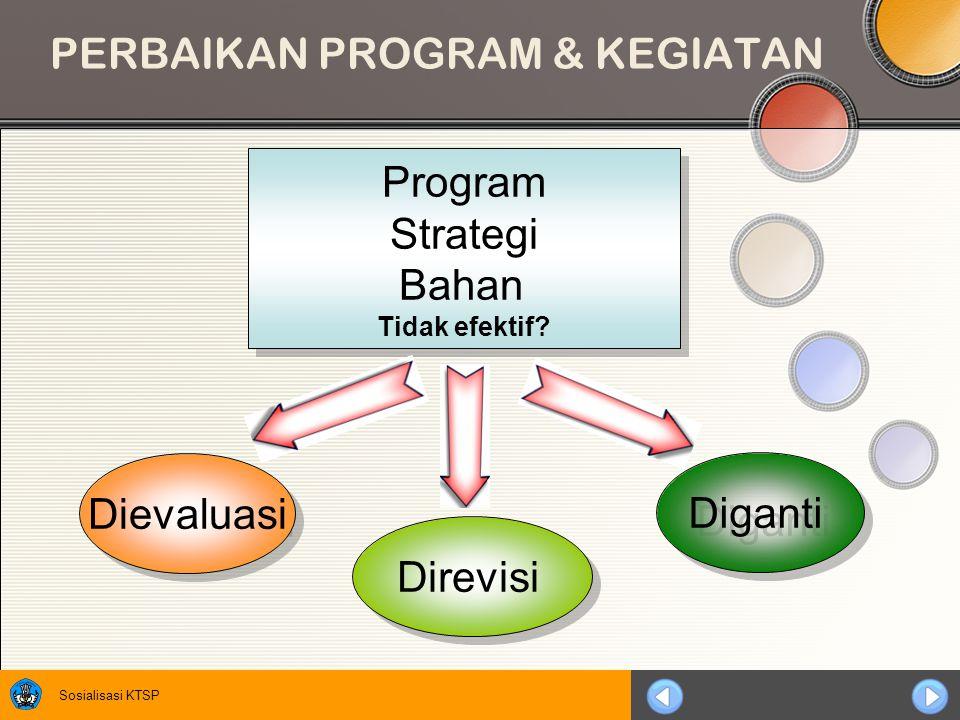 Sosialisasi KTSP PERBAIKAN PROGRAM & KEGIATAN Program Strategi Bahan Tidak efektif.