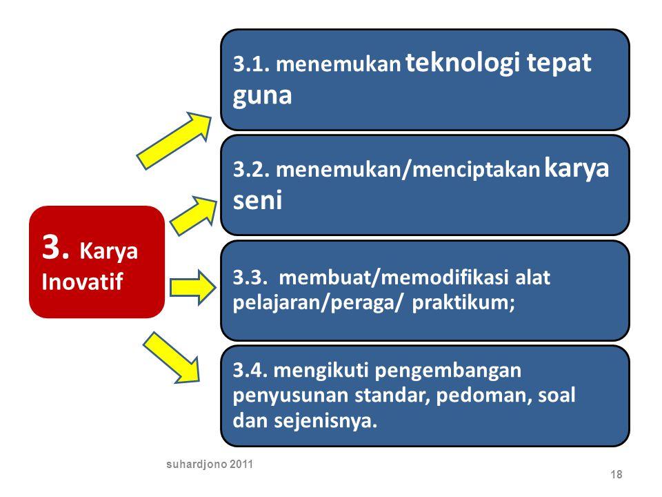 18 3. Karya Inovatif