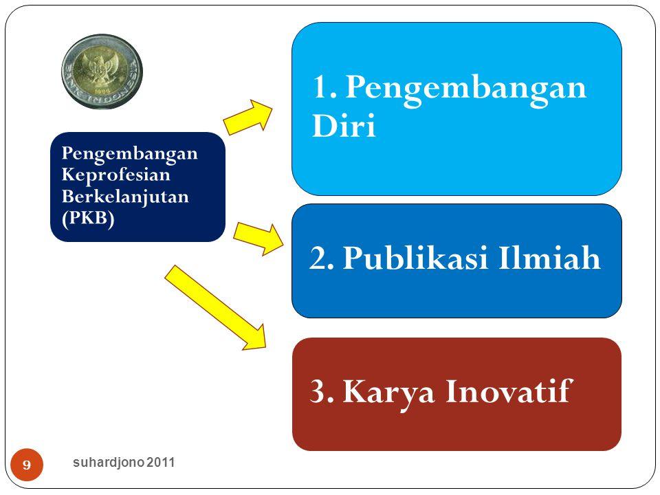 10 1. Pengembangan Diri suhardjono 2011