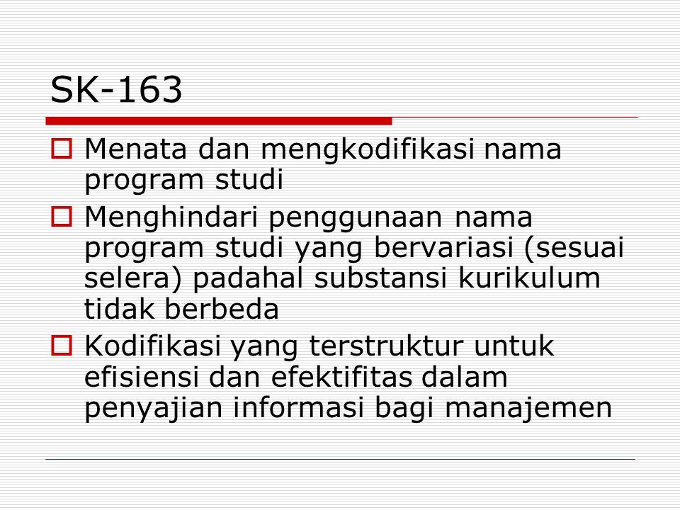 SK-163  Menata dan mengkodifikasi nama program studi  Menghindari penggunaan nama program studi yang bervariasi (sesuai selera) padahal substansi ku