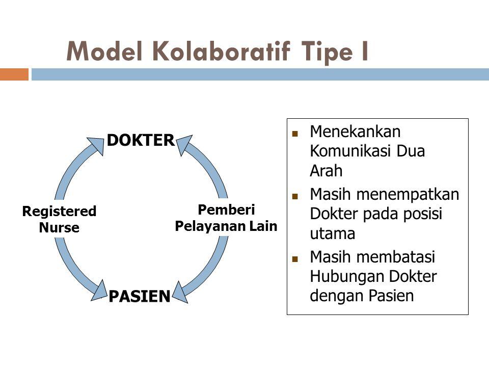 Model Kolaboratif Tipe I Menekankan Komunikasi Dua Arah Masih menempatkan Dokter pada posisi utama Masih membatasi Hubungan Dokter dengan Pasien DOKTE