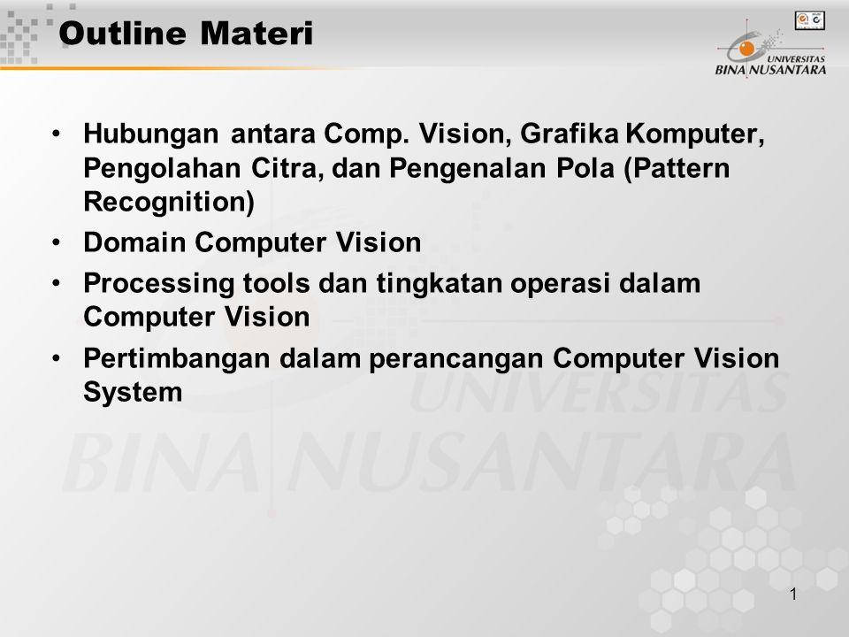 1 Outline Materi Hubungan antara Comp. Vision, Grafika Komputer, Pengolahan Citra, dan Pengenalan Pola (Pattern Recognition) Domain Computer Vision Pr