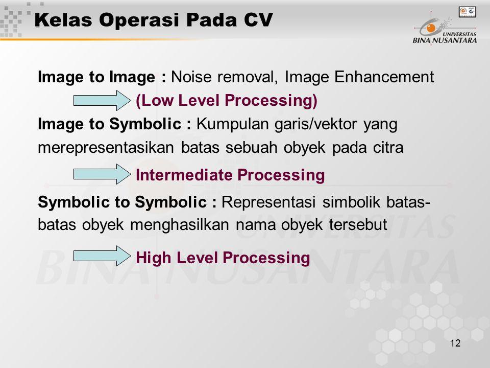 12 Image to Image : Noise removal, Image Enhancement (Low Level Processing) Image to Symbolic : Kumpulan garis/vektor yang merepresentasikan batas seb