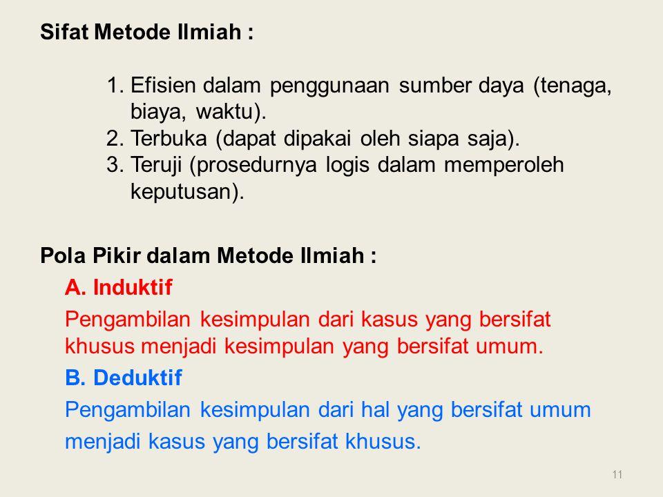Sifat Metode Ilmiah : 1. Efisien dalam penggunaan sumber daya (tenaga, biaya, waktu). 2. Terbuka (dapat dipakai oleh siapa saja). 3. Teruji (prosedurn