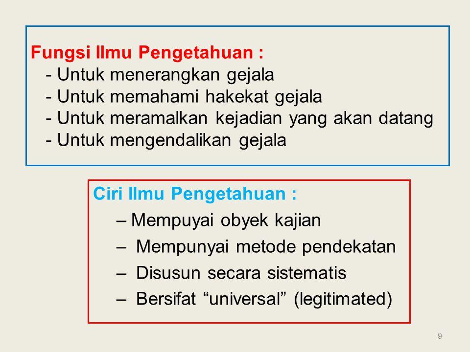 Fungsi Ilmu Pengetahuan : - Untuk menerangkan gejala - Untuk memahami hakekat gejala - Untuk meramalkan kejadian yang akan datang - Untuk mengendalika