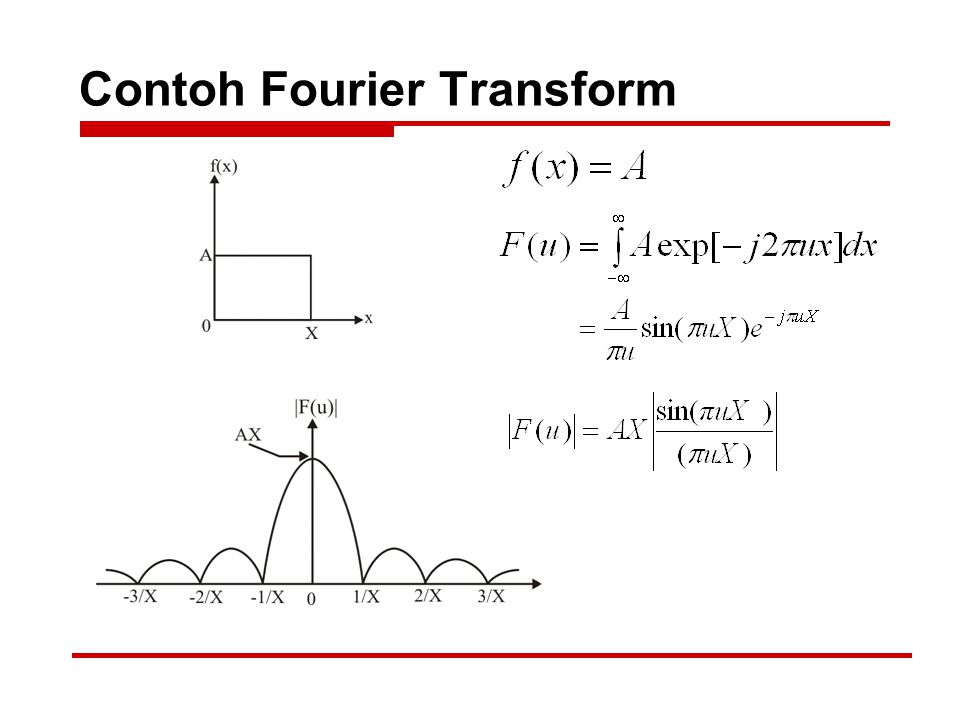 Contoh Fourier Transform