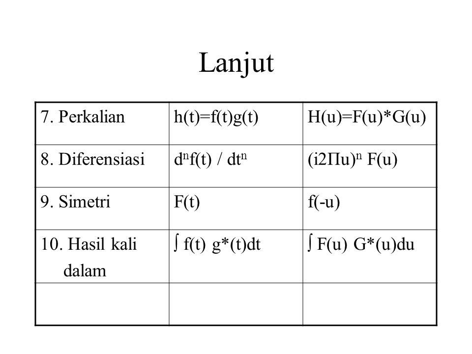 Lanjut 7. Perkalianh(t)=f(t)g(t)H(u)=F(u)*G(u) 8. Diferensiasid n f(t) / dt n (i2Πu) n F(u) 9. SimetriF(t)f(-u) 10. Hasil kali dalam ∫ f(t) g*(t)dt∫ F