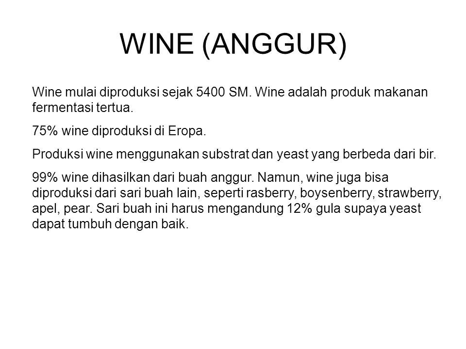 WINE (ANGGUR) Wine mulai diproduksi sejak 5400 SM.