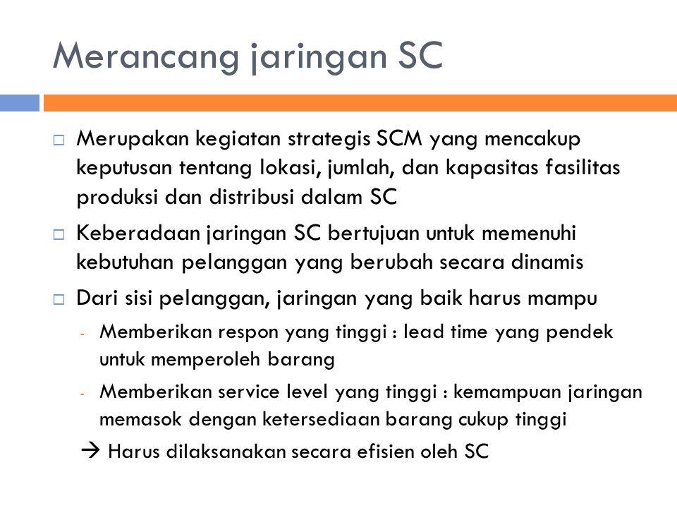 Merancang jaringan SC  Merupakan kegiatan strategis SCM yang mencakup keputusan tentang lokasi, jumlah, dan kapasitas fasilitas produksi dan distribu