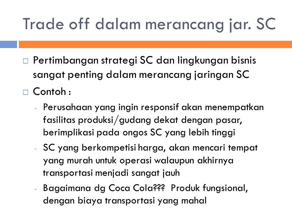 Trade off dalam merancang jar. SC  Pertimbangan strategi SC dan lingkungan bisnis sangat penting dalam merancang jaringan SC  Contoh : - Perusahaan