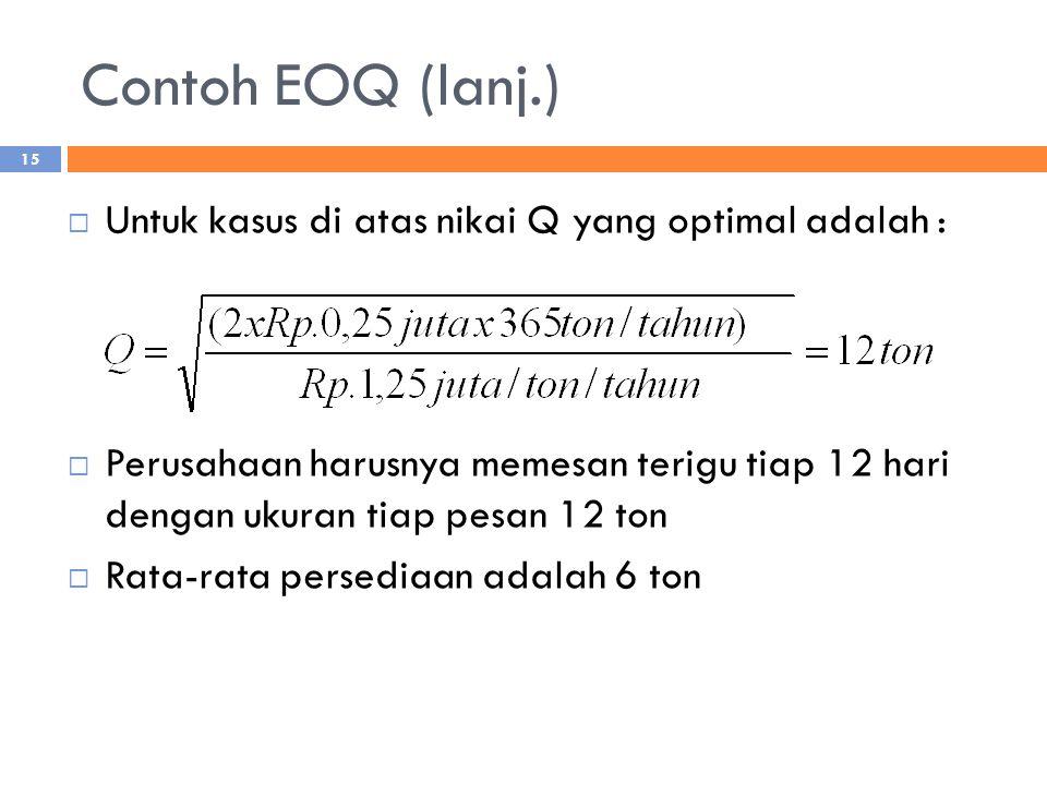 Contoh EOQ (lanj.)  Untuk kasus di atas nikai Q yang optimal adalah :  Perusahaan harusnya memesan terigu tiap 12 hari dengan ukuran tiap pesan 12 ton  Rata-rata persediaan adalah 6 ton 15
